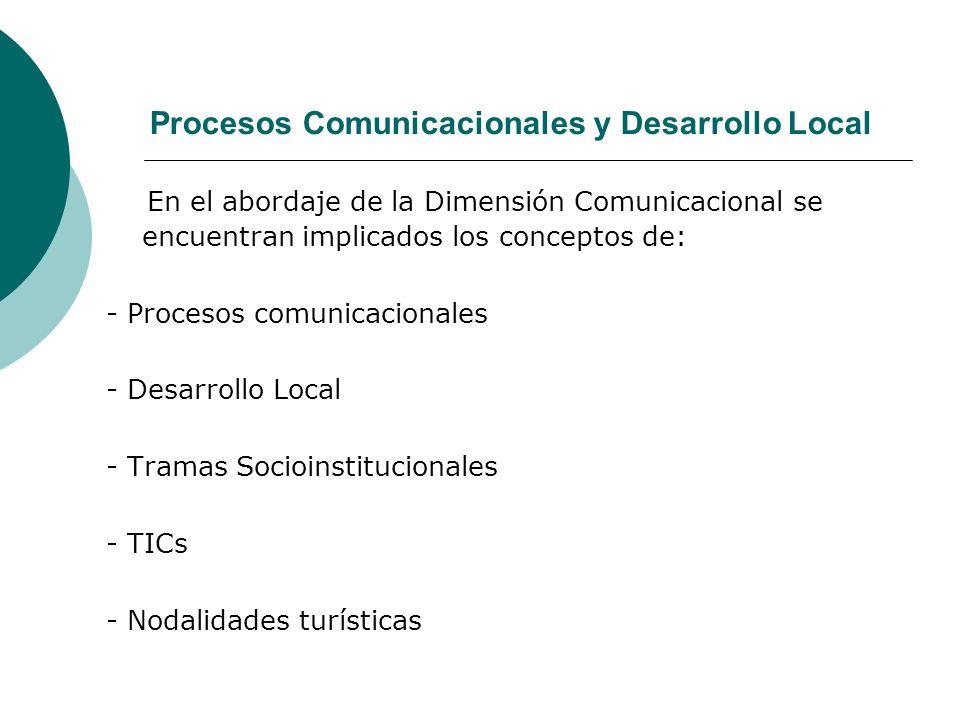 Procesos Comunicacionales y Desarrollo Local