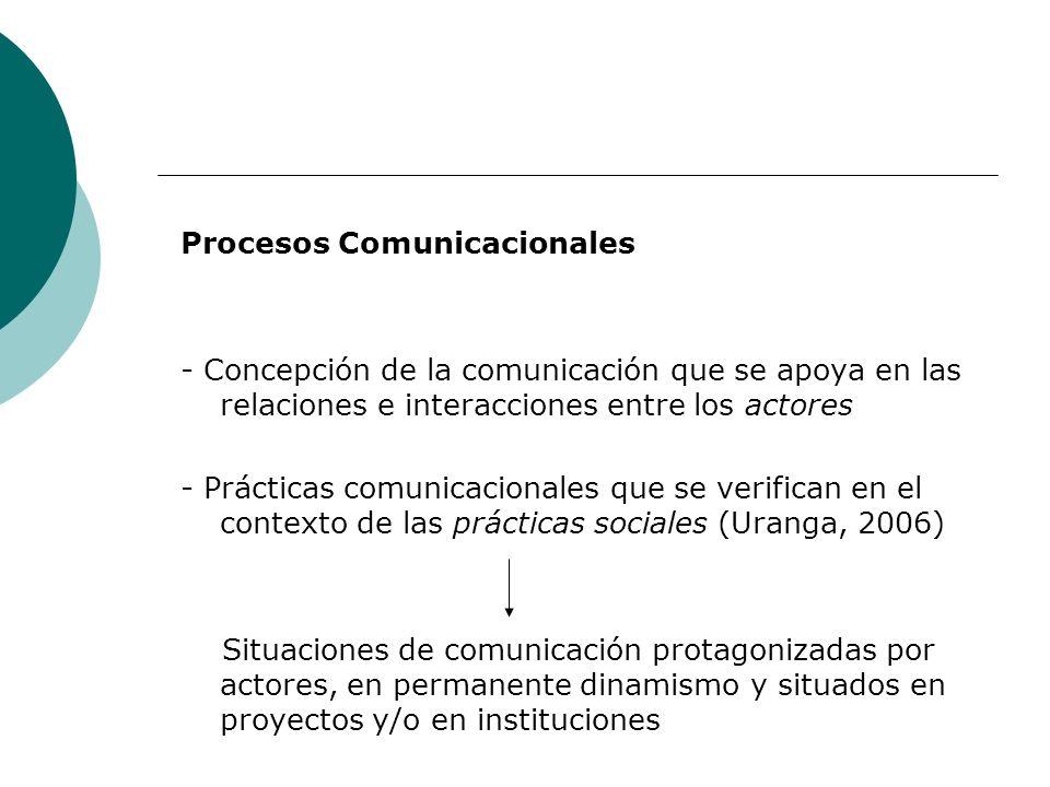 Procesos Comunicacionales