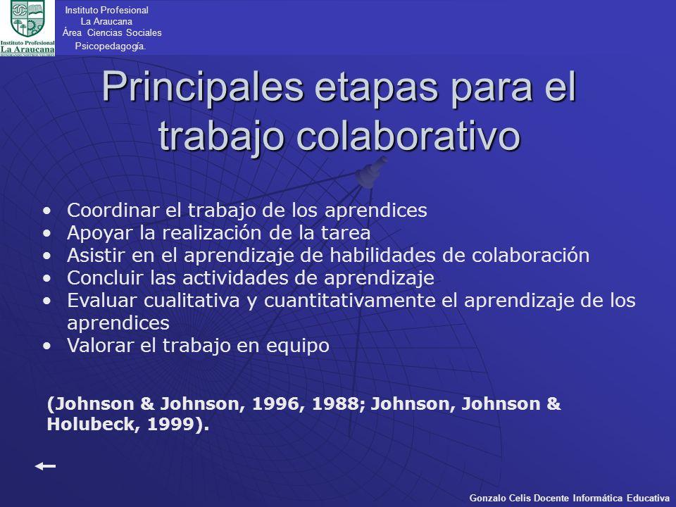 Principales etapas para el trabajo colaborativo