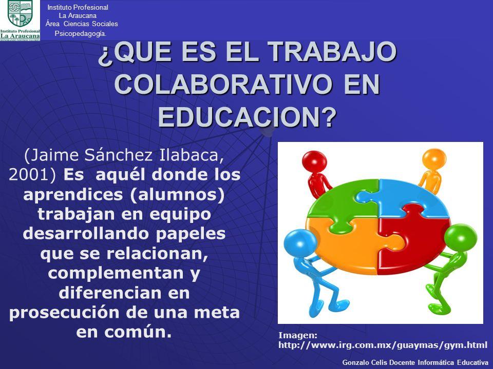 ¿QUE ES EL TRABAJO COLABORATIVO EN EDUCACION