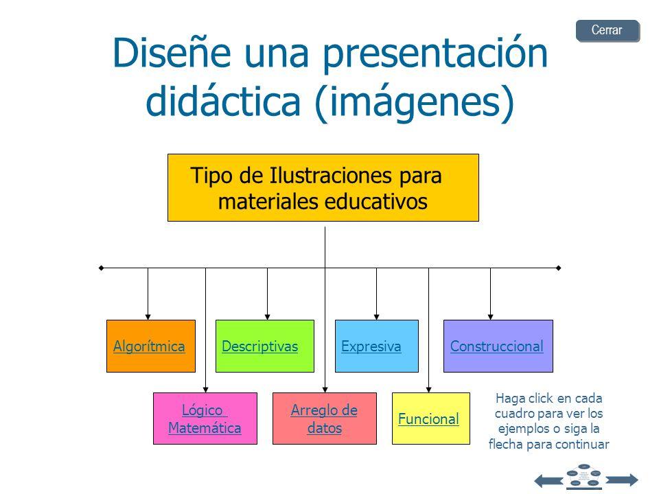 Diseñe una presentación didáctica (imágenes)
