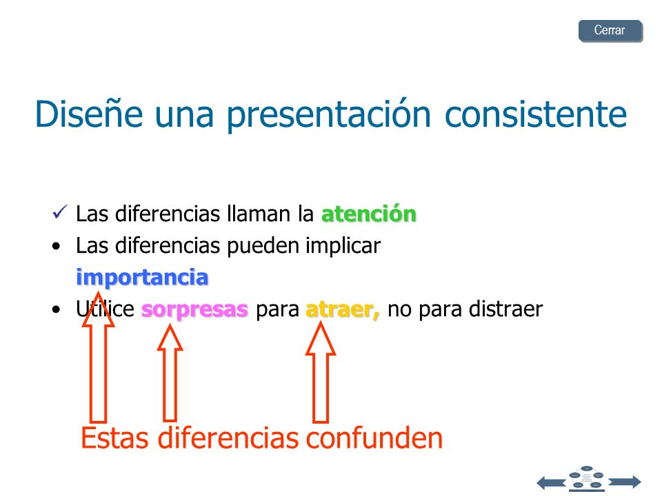 Diseñe una presentación consistente