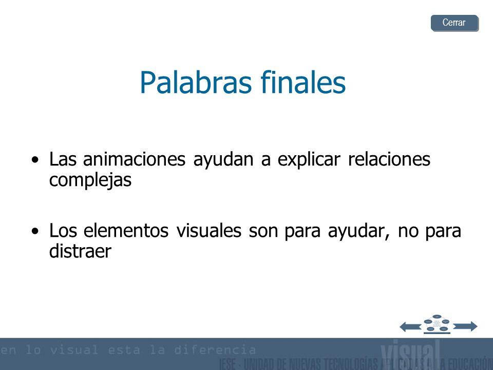 Cerrar Palabras finales. Las animaciones ayudan a explicar relaciones complejas.