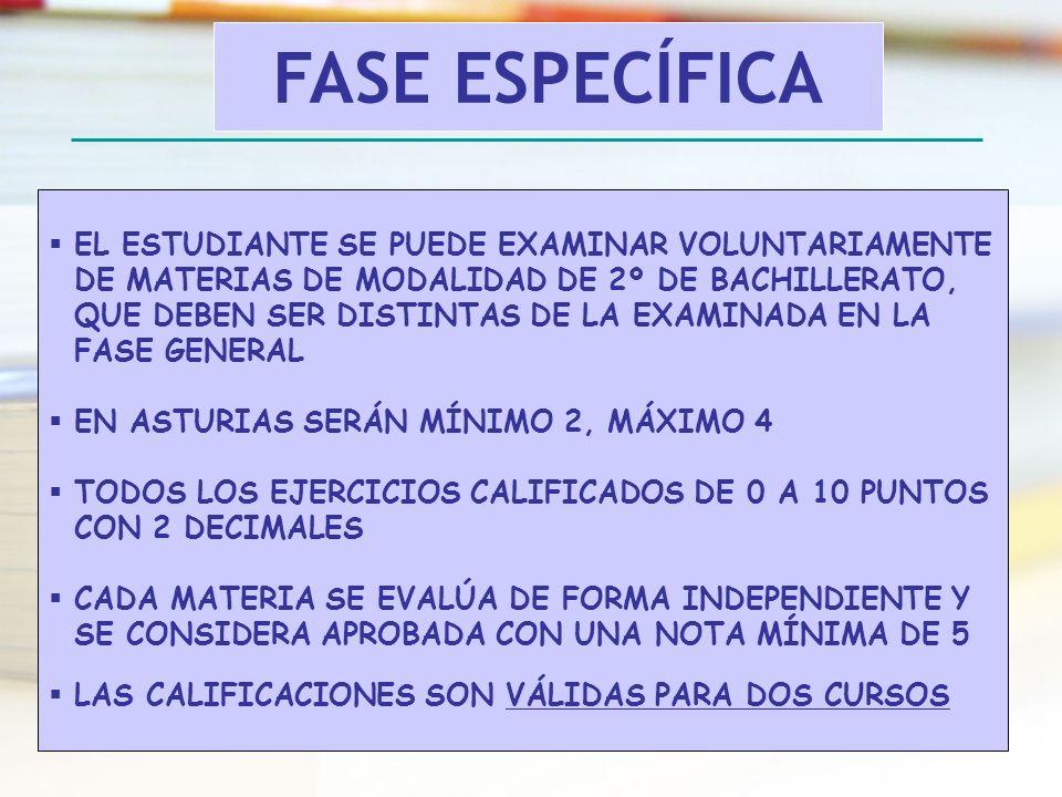 FASE ESPECÍFICA EL ESTUDIANTE SE PUEDE EXAMINAR VOLUNTARIAMENTE