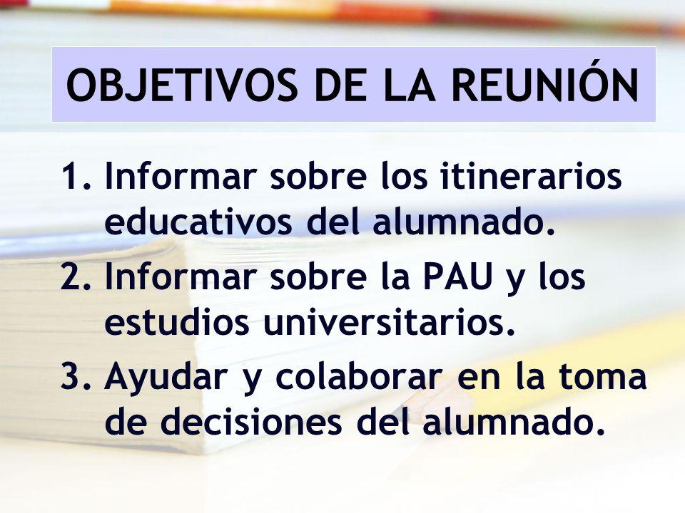 OBJETIVOS DE LA REUNIÓN