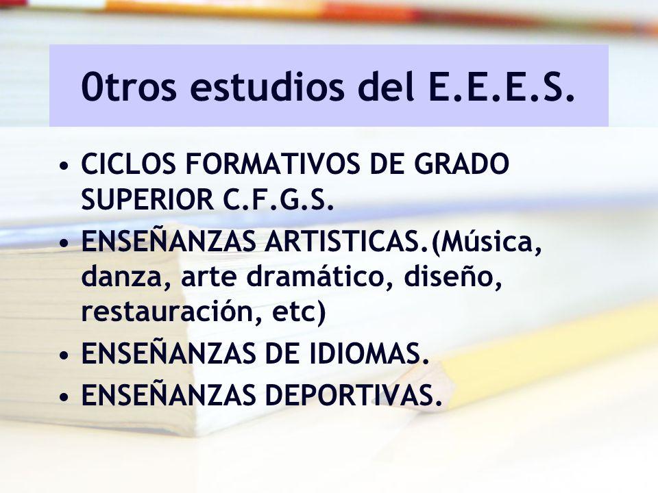 0tros estudios del E.E.E.S. CICLOS FORMATIVOS DE GRADO SUPERIOR C.F.G.S.