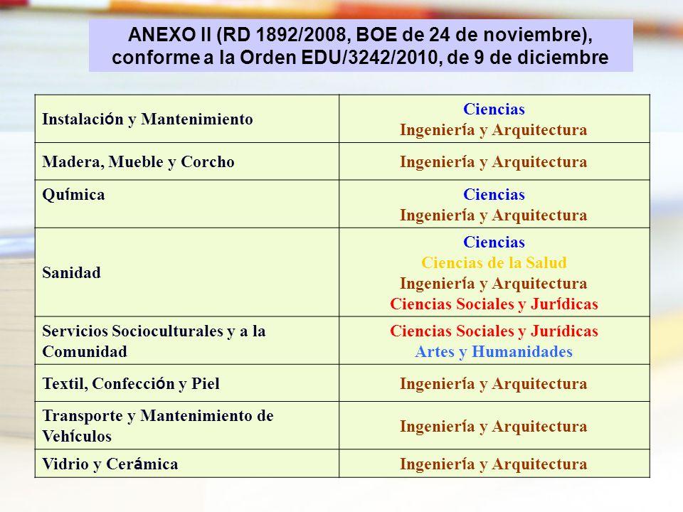 ANEXO II (RD 1892/2008, BOE de 24 de noviembre),