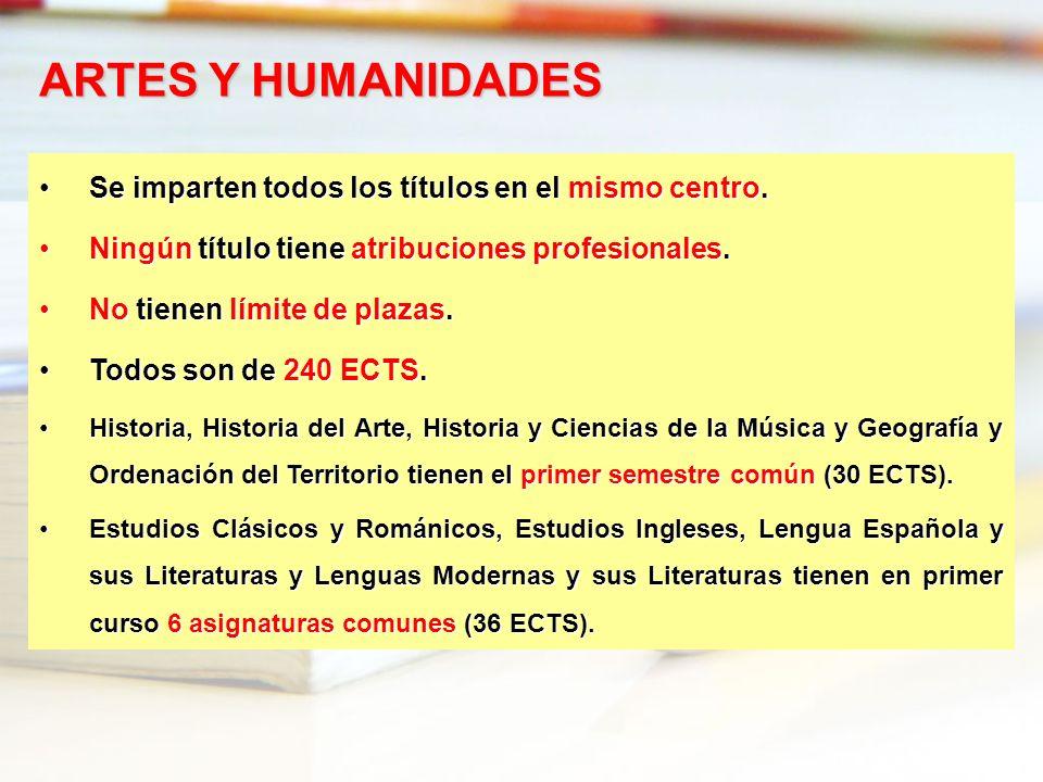 ARTES Y HUMANIDADES Se imparten todos los títulos en el mismo centro.