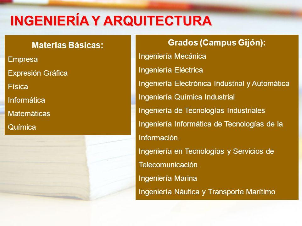 Grados (Campus Gijón):