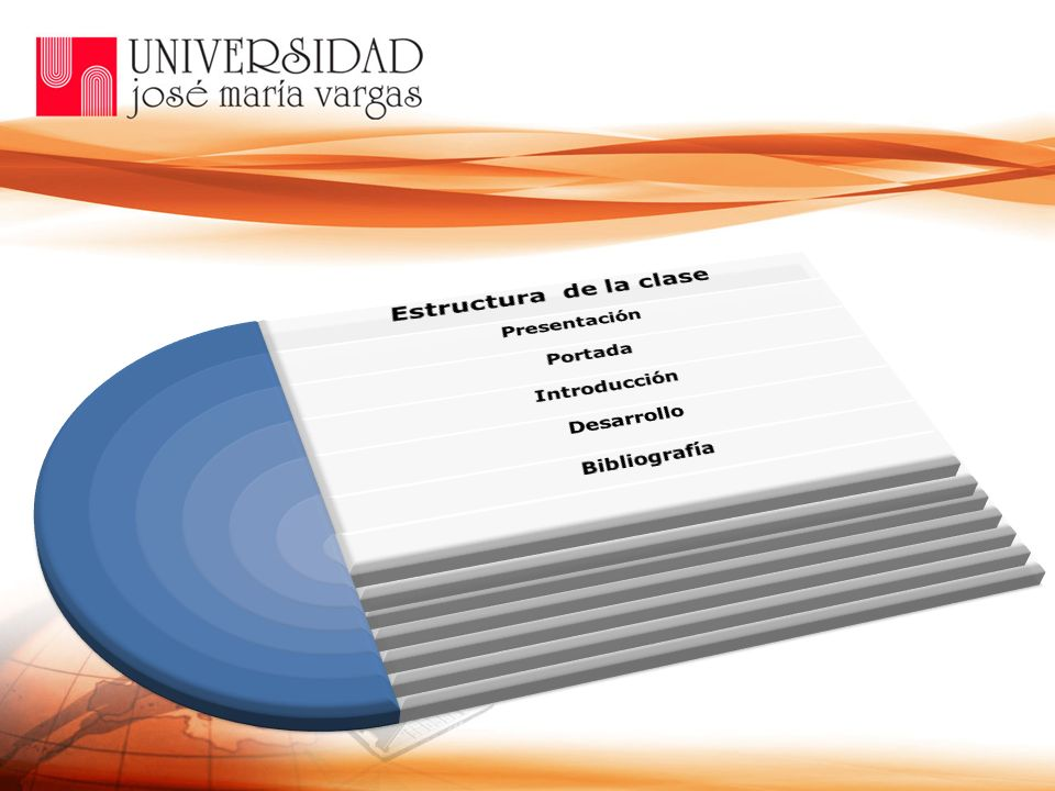Presentación Portada Introducción Desarrollo Bibliografía