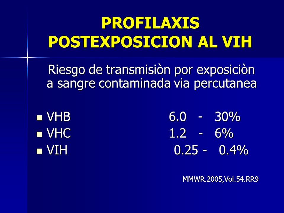 PROFILAXIS POSTEXPOSICION AL VIH