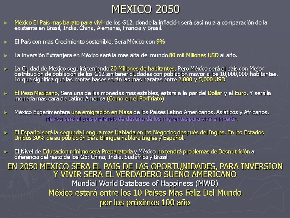 MEXICO 2050