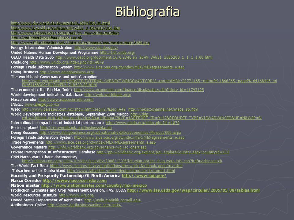Bibliografia http://www.dw-world.de/dw/article/0,,4504389,00.html