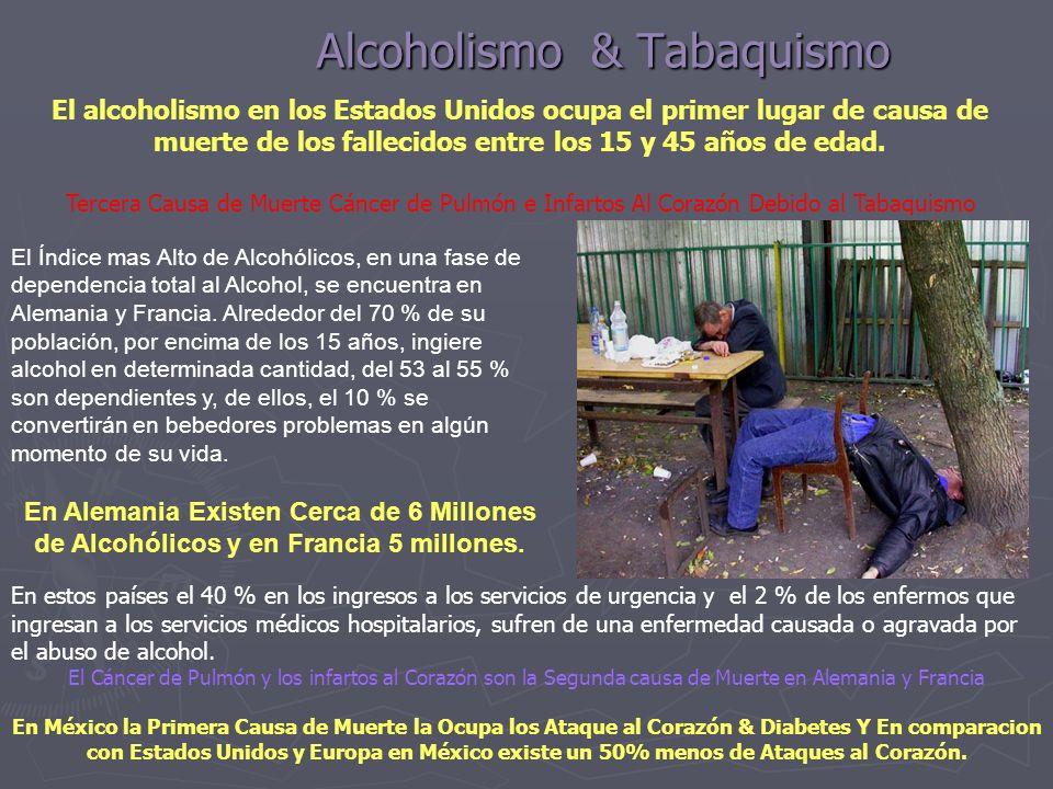 Alcoholismo & Tabaquismo