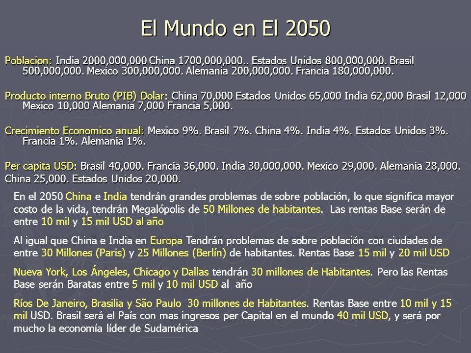 El Mundo en El 2050