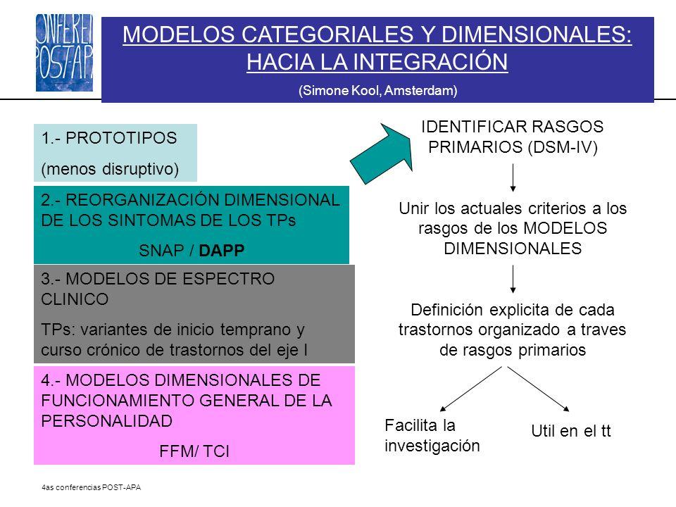 MODELOS CATEGORIALES Y DIMENSIONALES: HACIA LA INTEGRACIÓN