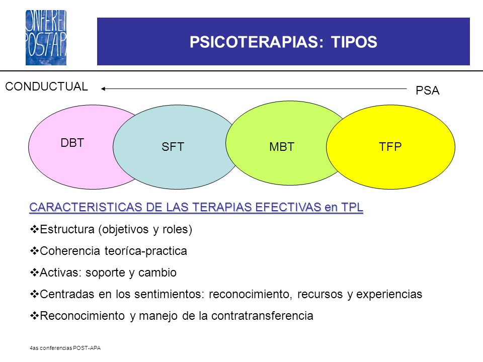 PSICOTERAPIAS: TIPOS CONDUCTUAL PSA DBT SFT MBT TFP
