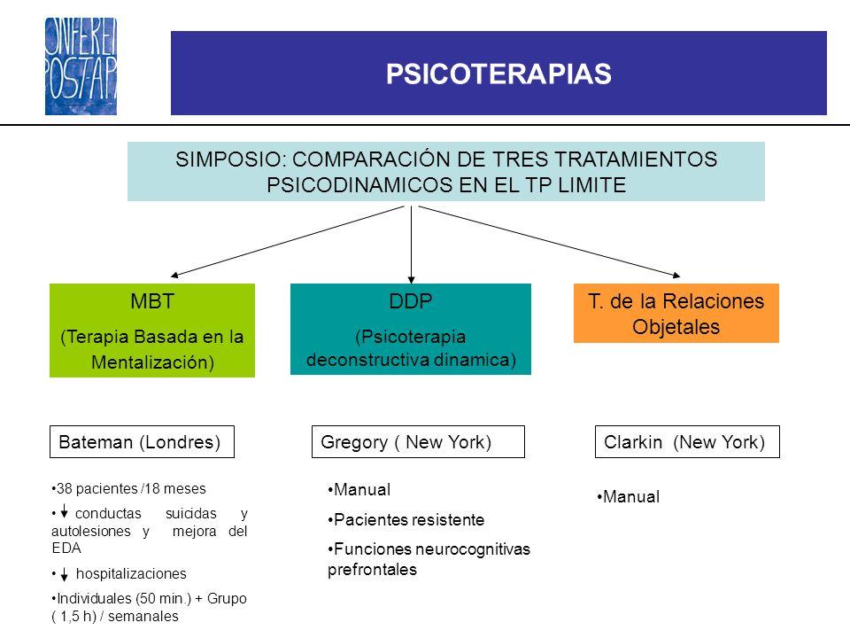 PSICOTERAPIAS SIMPOSIO: COMPARACIÓN DE TRES TRATAMIENTOS PSICODINAMICOS EN EL TP LIMITE. MBT. (Terapia Basada en la Mentalización)