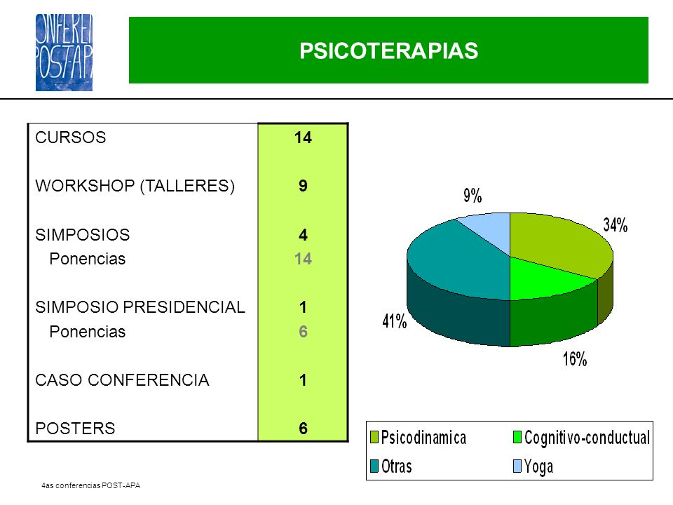 PSICOTERAPIAS CURSOS WORKSHOP (TALLERES) SIMPOSIOS Ponencias