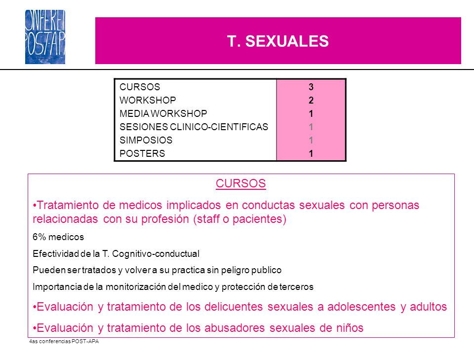 T. SEXUALES CURSOS. WORKSHOP. MEDIA WORKSHOP. SESIONES CLINICO-CIENTIFICAS. SIMPOSIOS. POSTERS.