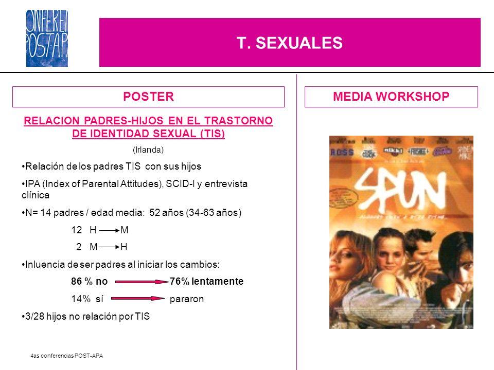 RELACION PADRES-HIJOS EN EL TRASTORNO DE IDENTIDAD SEXUAL (TIS)