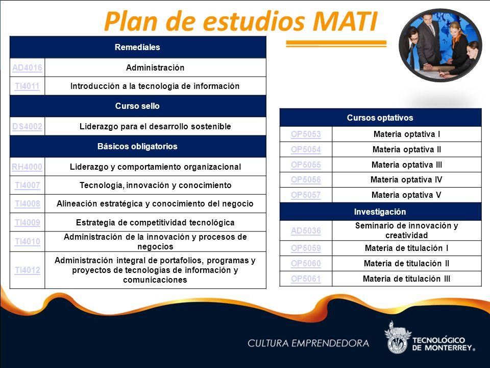 Plan de estudios MATI Plan MATI Remediales AD4016 Administración