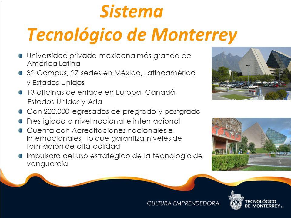 Sistema Tecnológico de Monterrey