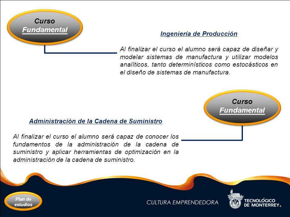 Ingeniería de Producción Administración de la Cadena de Suministro