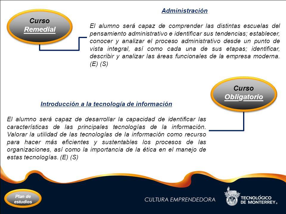 Introducción a la tecnología de información
