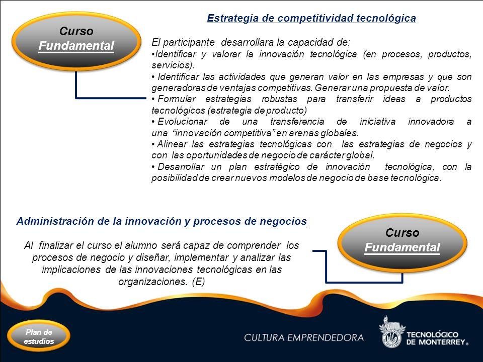 Estrategia de competitividad tecnológica