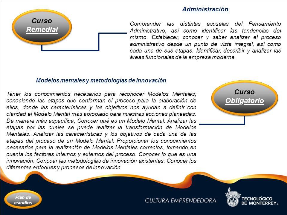 Modelos mentales y metodologías de innovación