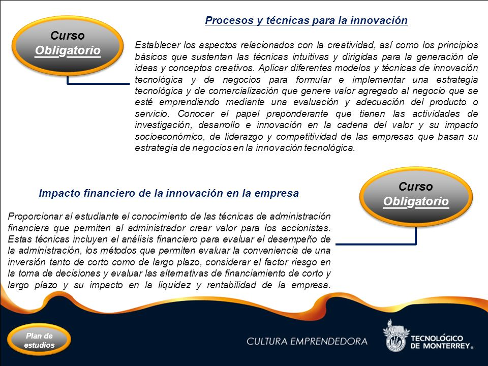 Impacto financiero de la innovación en la empresa
