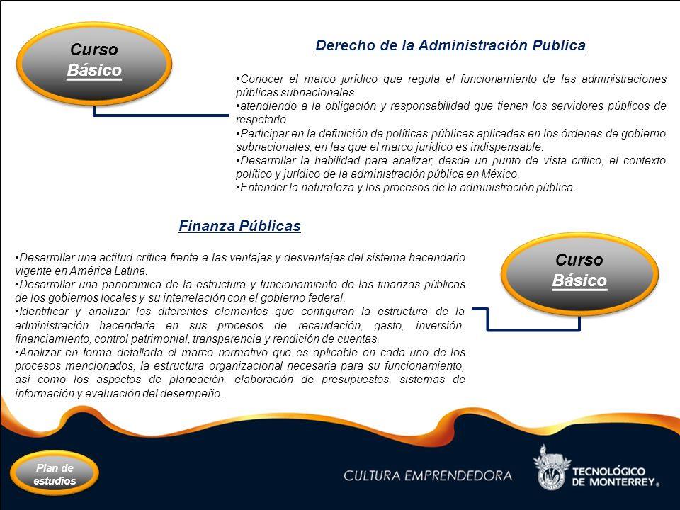 Derecho de la Administración Publica