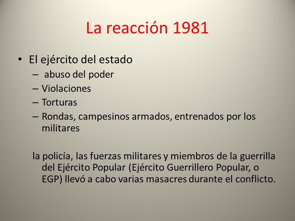 La reacción 1981 El ejército del estado abuso del poder Violaciones