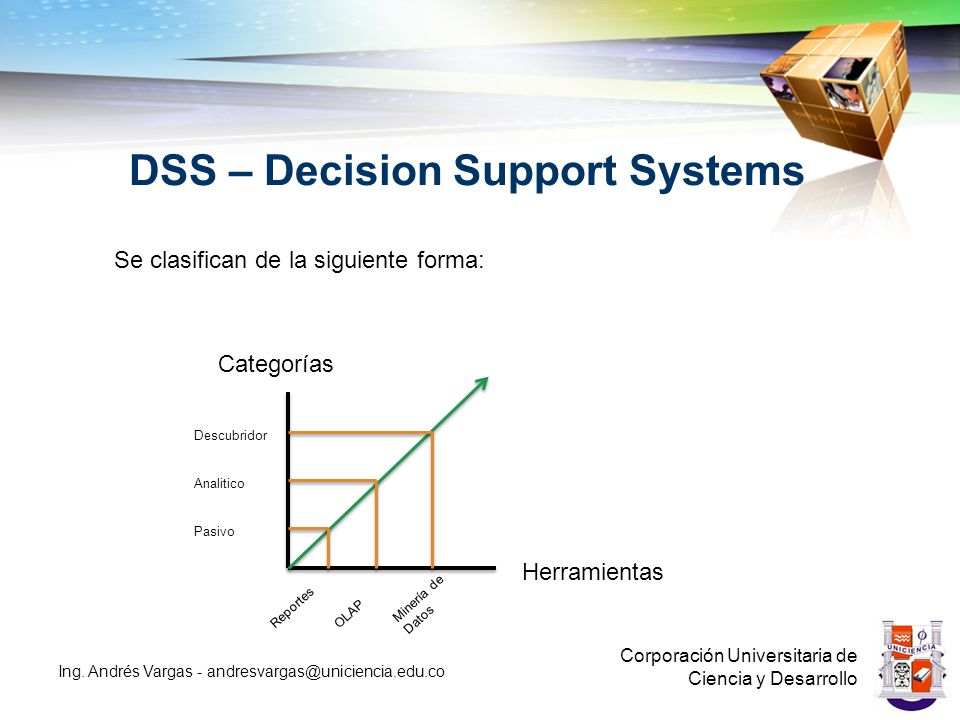 DSS – Decision Support Systems
