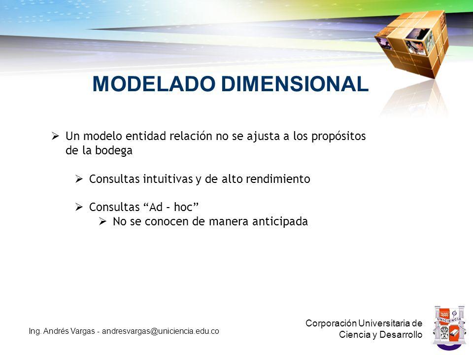 MODELADO DIMENSIONAL Un modelo entidad relación no se ajusta a los propósitos de la bodega. Consultas intuitivas y de alto rendimiento.