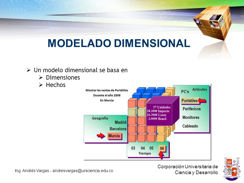 MODELADO DIMENSIONAL Un modelo dimensional se basa en Dimensiones