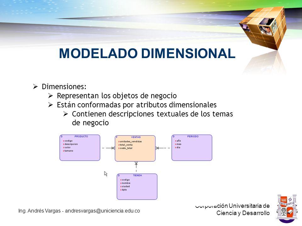 MODELADO DIMENSIONAL Dimensiones: Representan los objetos de negocio