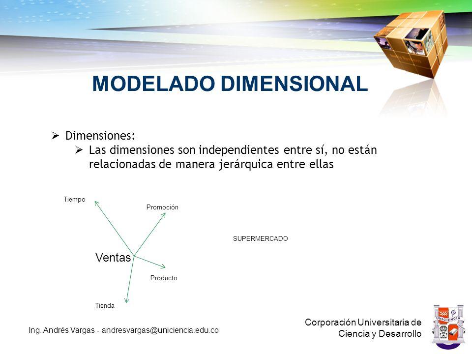MODELADO DIMENSIONAL Dimensiones: