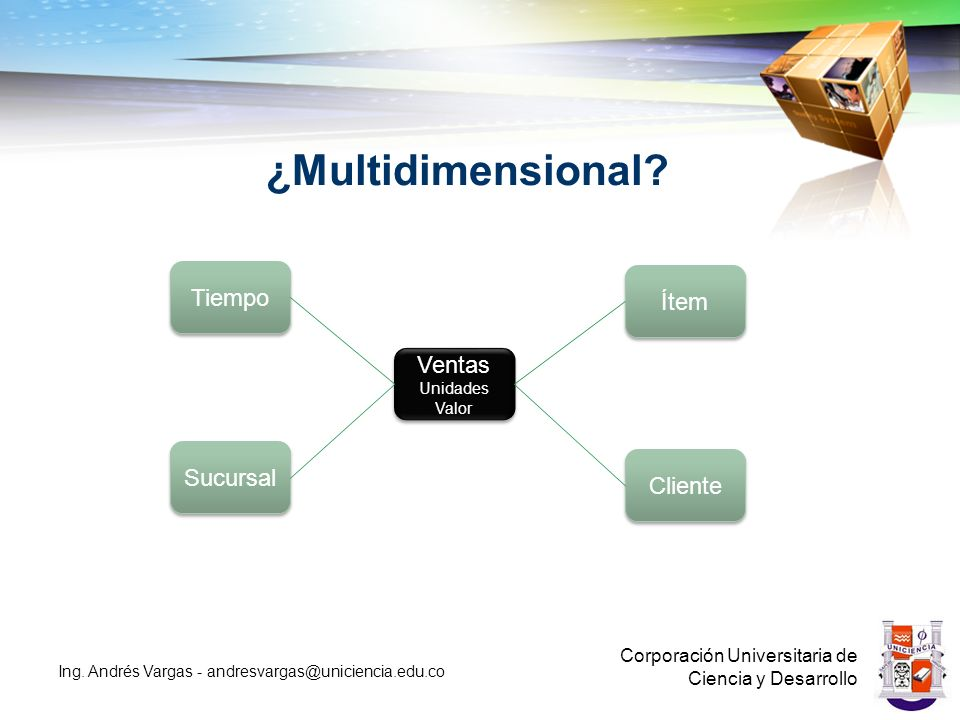 ¿Multidimensional Tiempo Ítem Ventas Sucursal Cliente