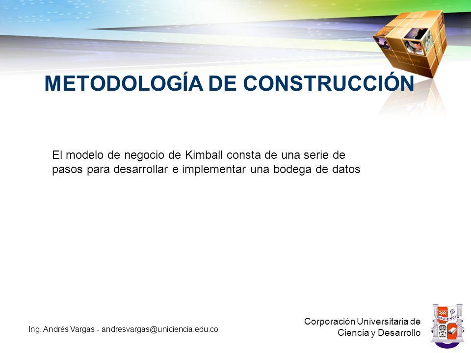 METODOLOGÍA DE CONSTRUCCIÓN