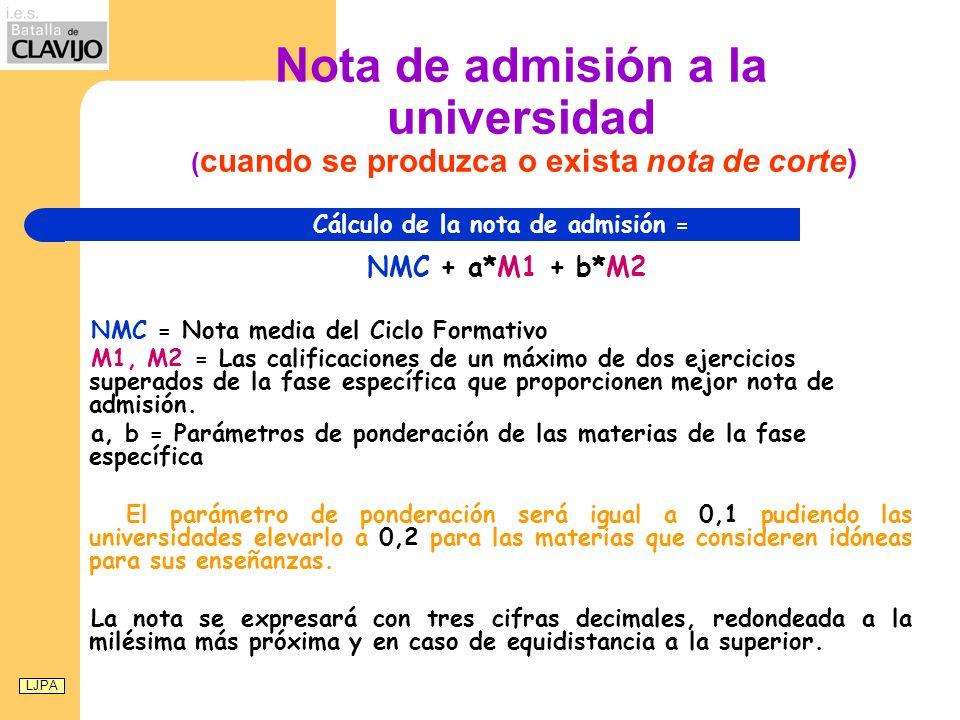 Cálculo de la nota de admisión =