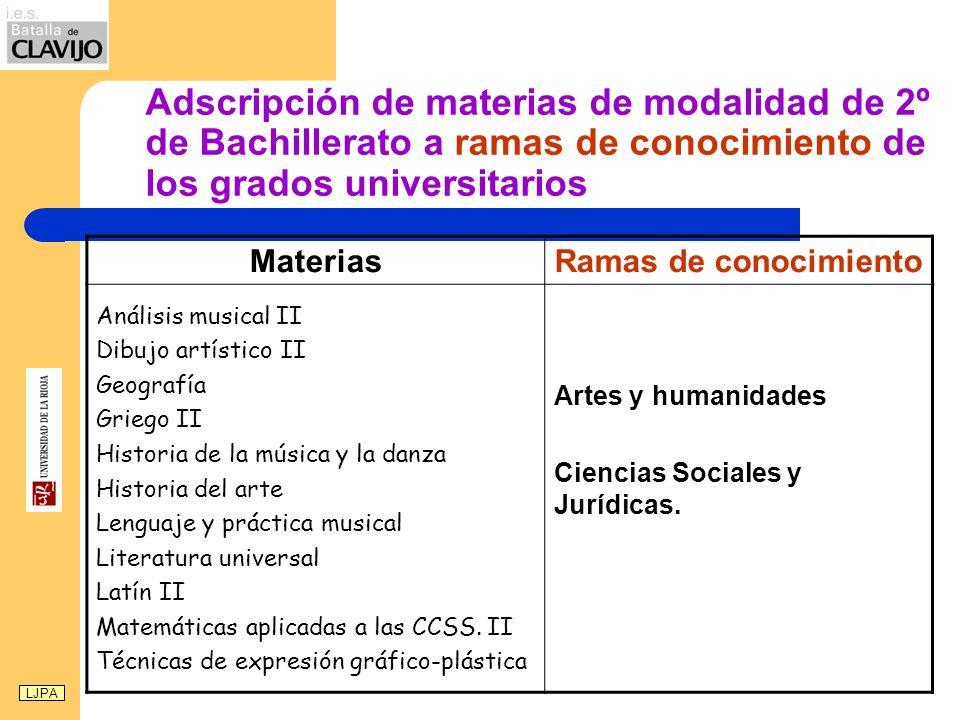 Adscripción de materias de modalidad de 2º de Bachillerato a ramas de conocimiento de los grados universitarios