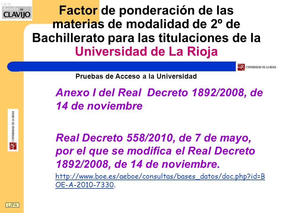 Factor de ponderación de las materias de modalidad de 2º de Bachillerato para las titulaciones de la Universidad de La Rioja