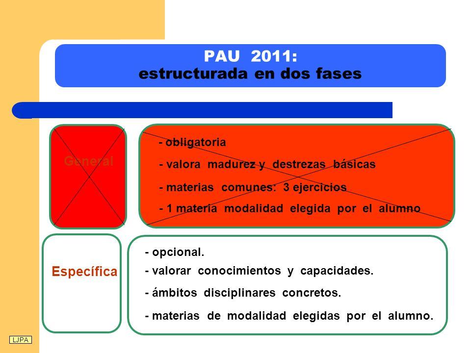 PAU 2011: estructurada en dos fases