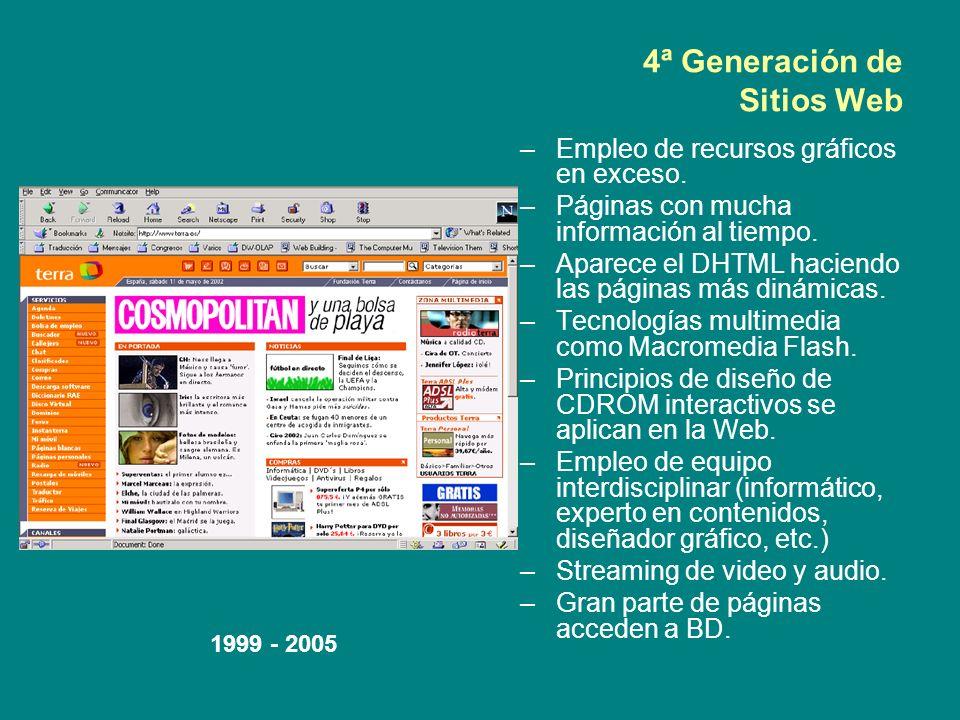 4ª Generación de Sitios Web
