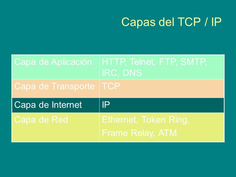 Capas del TCP / IP Capa de Aplicación