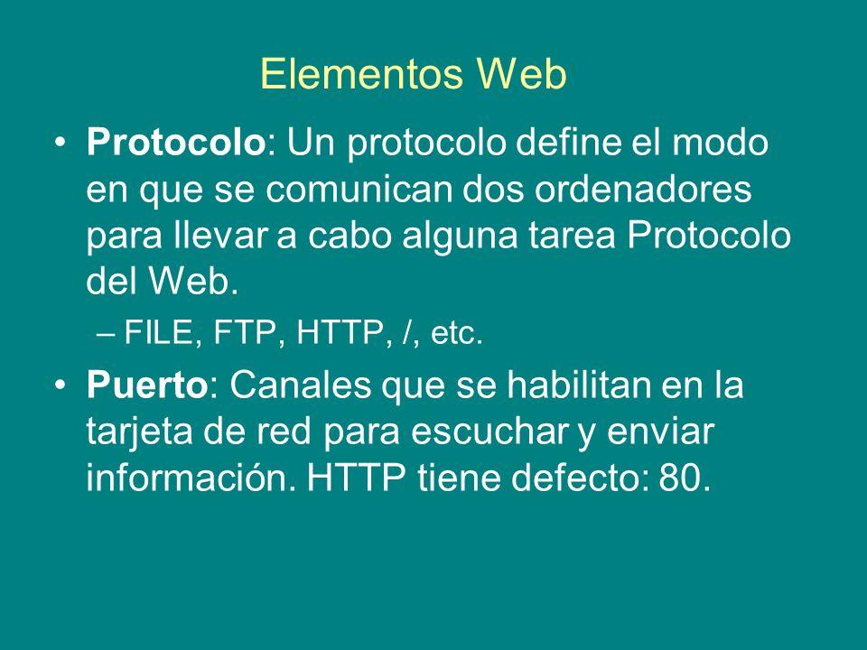 Elementos Web Protocolo: Un protocolo define el modo en que se comunican dos ordenadores para llevar a cabo alguna tarea Protocolo del Web.