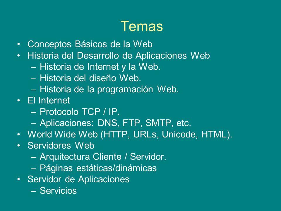 Temas Conceptos Básicos de la Web
