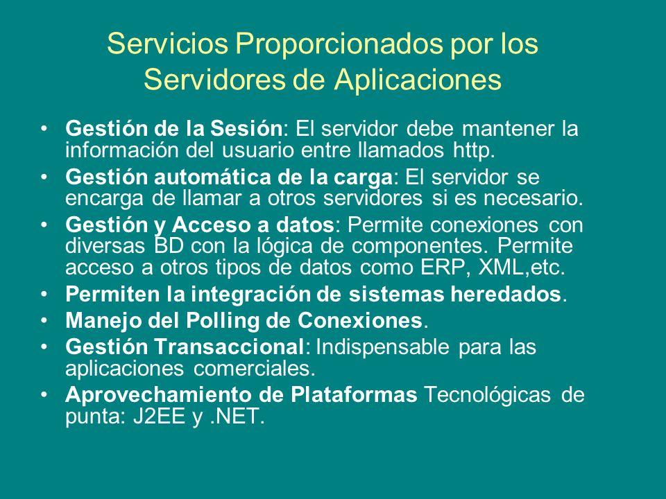 Servicios Proporcionados por los Servidores de Aplicaciones